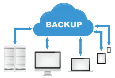 Backup and Disaster Recovery Los Angeles CA